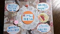 10/25(水)ドリームマップセミナー ミニ版体験会 aonaイベント