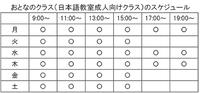 CIFAの日本語教室(CIFAのにほんごきょうしつ)