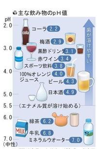 お酒を飲むときの注意
