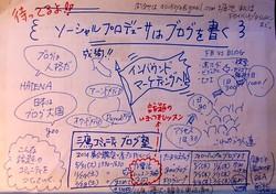 2013三鷹ブログ塾チラシ