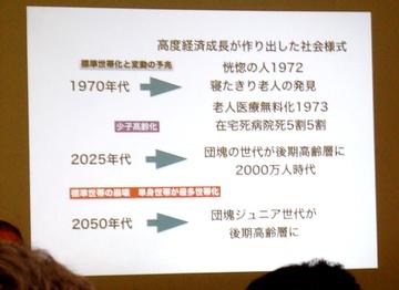 高橋教授の発表:団地の社会様式