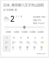 明日の八王子、4月だけど雪の予報