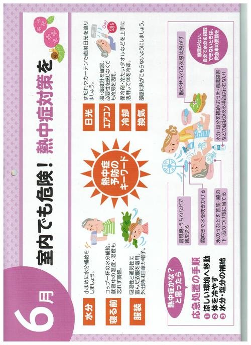 健康寿命カレンダー