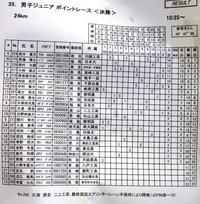 昭和第一 ジュニア オリンピック カップ(最終日結果速報2)