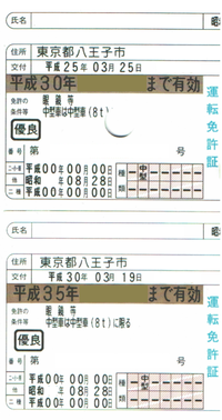 運転免許証の更新