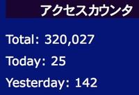 ブログアクセス数 320,000突破!
