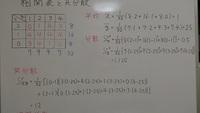 データの分析。相関表と共分散。