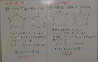 円順列の考え方。円卓は平等なんです。