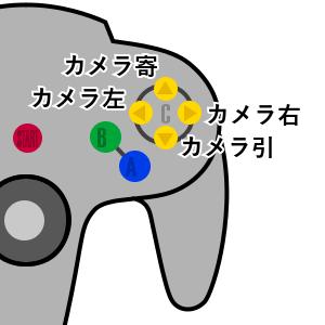 Cボタンユニット七変化の3