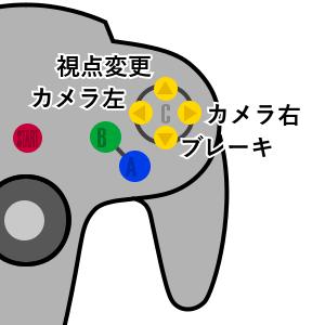 Cボタンユニット七変化の4