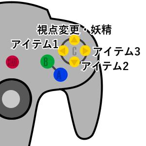 Cボタンユニット七変化の5