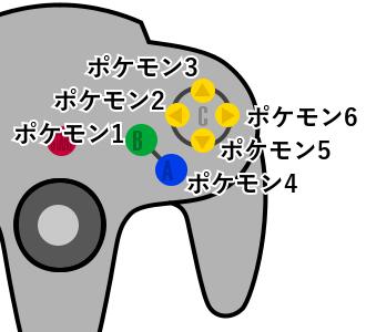 Cボタンユニット七変化の7