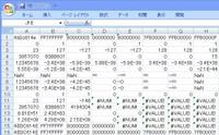 Excelで浮動小数点数のビットパターン表示