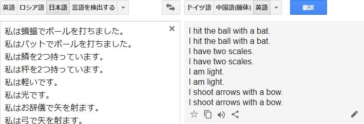 Google翻訳_英語同綴異義語テスト_英語