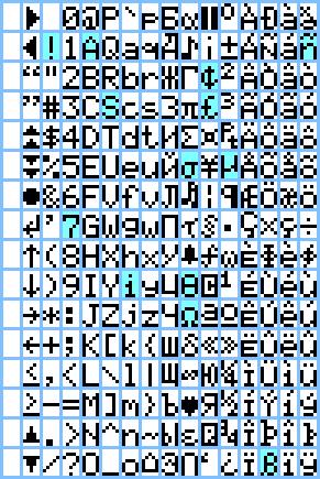 HD44780文字コード(欧米)