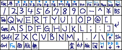 EeePC900HA