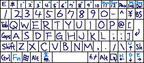 元のキー配置
