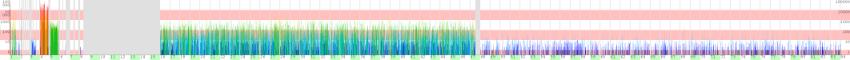 文字頻度グラフ