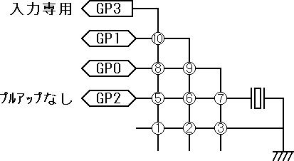 回路とPIC10F200のピンの対応